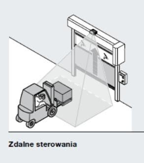 Elko - produkty firmy Hormann